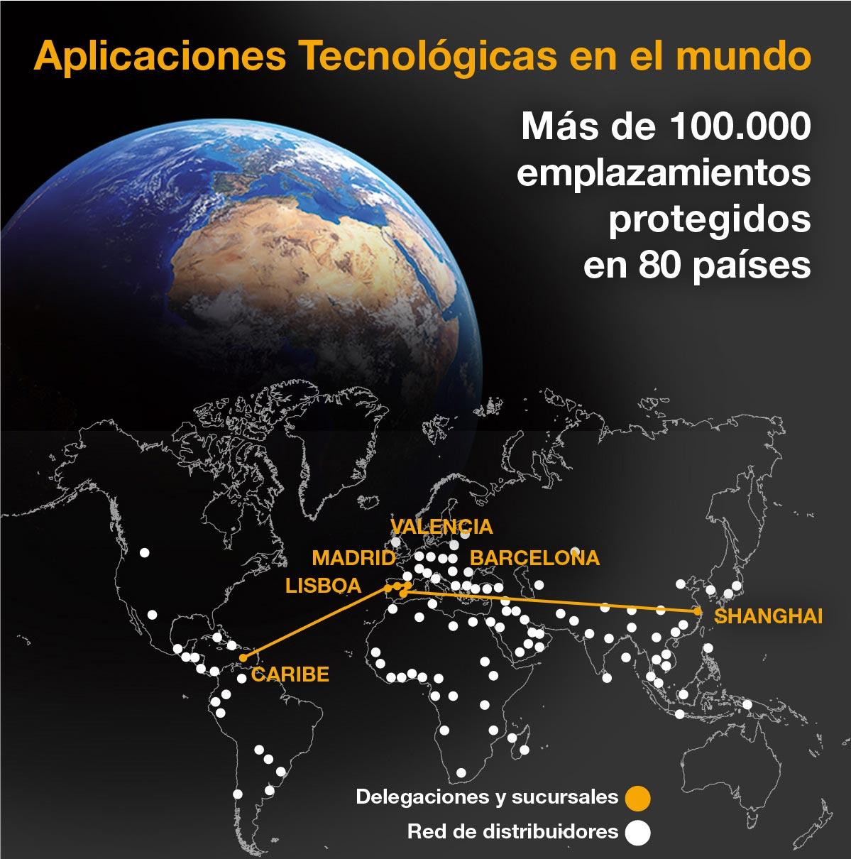 Aplicaciones Tecnologicas en el Mundo Movil